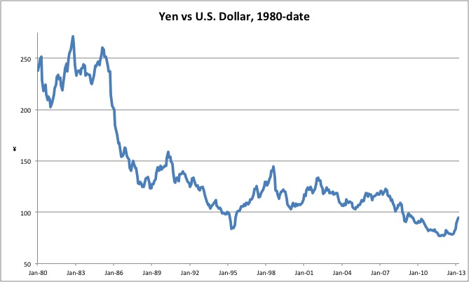 Weekly Markets Review As Of April 13 Investlogic